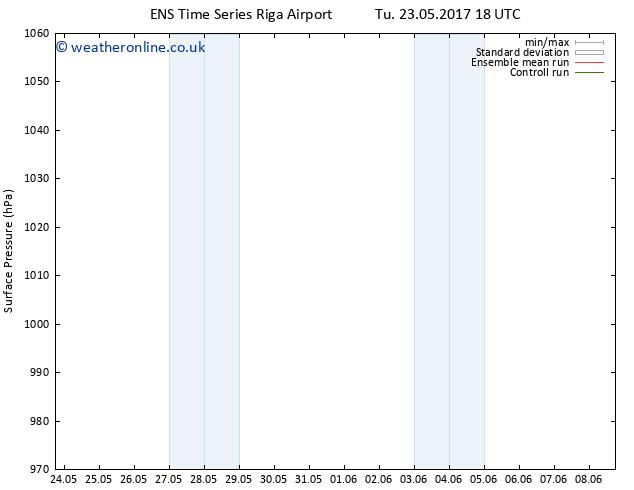 Surface pressure GEFS TS Th 25.05.2017 12 GMT