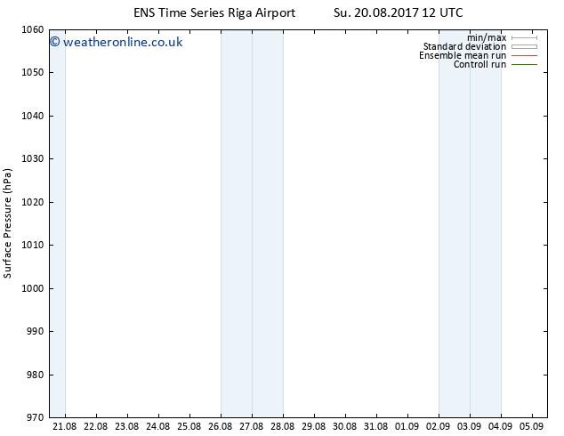 Surface pressure GEFS TS Su 27.08.2017 00 GMT