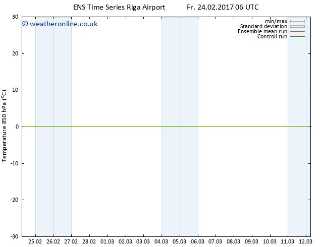 Temp. 850 hPa GEFS TS Fr 24.02.2017 18 GMT