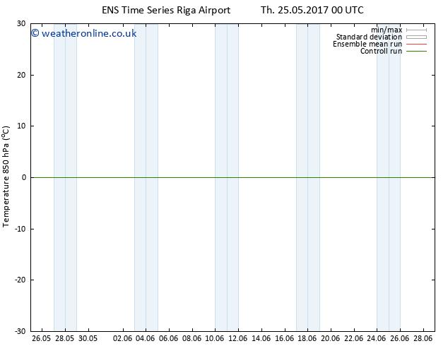 Temp. 850 hPa GEFS TS Th 25.05.2017 12 GMT