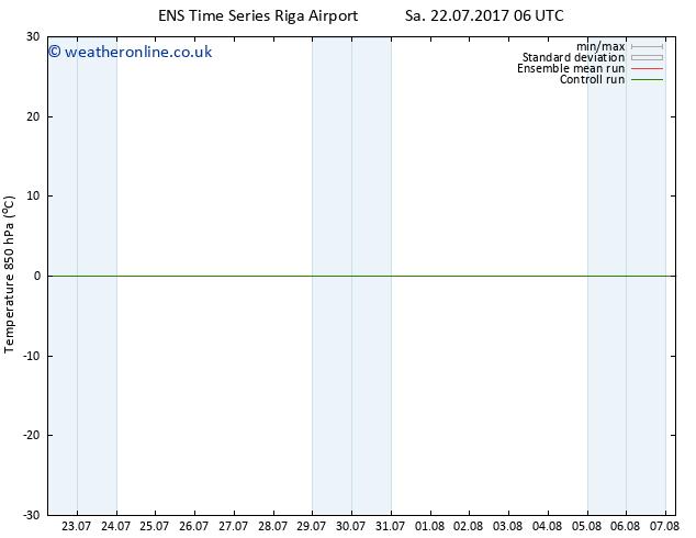 Temp. 850 hPa GEFS TS Sa 22.07.2017 18 GMT