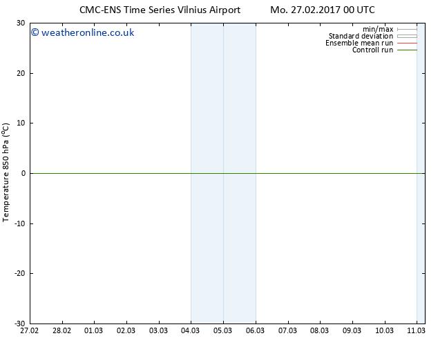 Temp. 850 hPa CMC TS Mo 27.02.2017 06 GMT