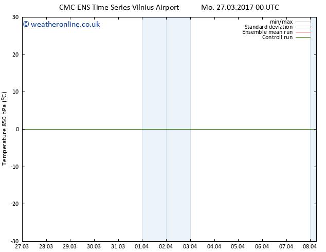 Temp. 850 hPa CMC TS Mo 27.03.2017 06 GMT