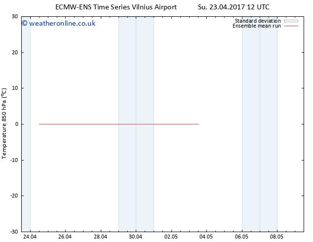 Temp. 850 hPa ECMWFTS We 26.04.2017 12 GMT