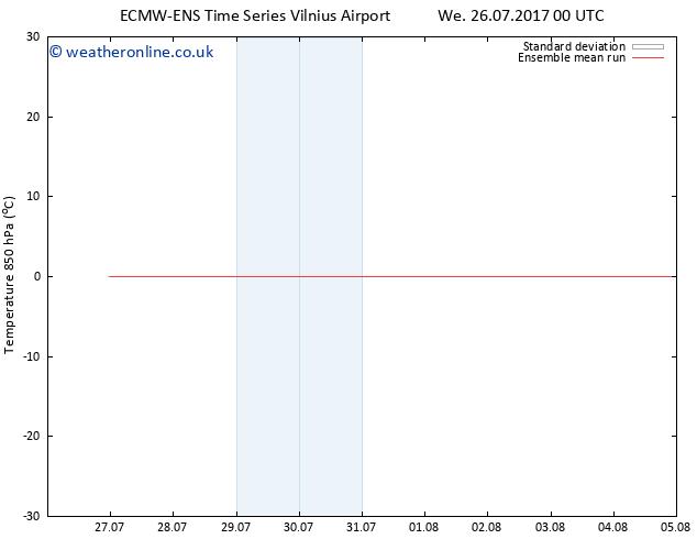 Temp. 850 hPa ECMWFTS Th 03.08.2017 00 GMT