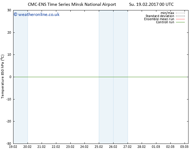 Temp. 850 hPa CMC TS Mo 27.02.2017 00 GMT