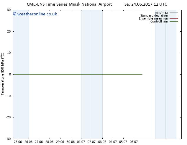 Temp. 850 hPa CMC TS Su 02.07.2017 12 GMT