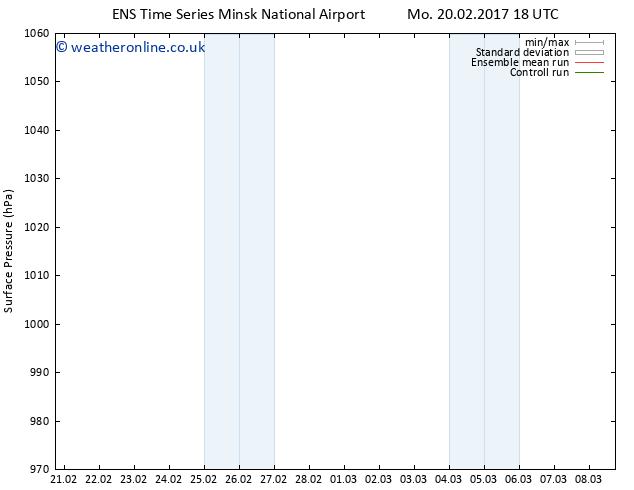Surface pressure GEFS TS Su 26.02.2017 18 GMT