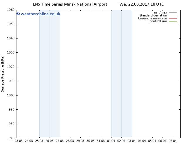 Surface pressure GEFS TS Th 23.03.2017 12 GMT
