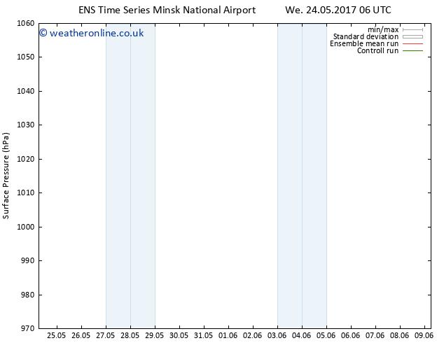Surface pressure GEFS TS We 24.05.2017 06 GMT