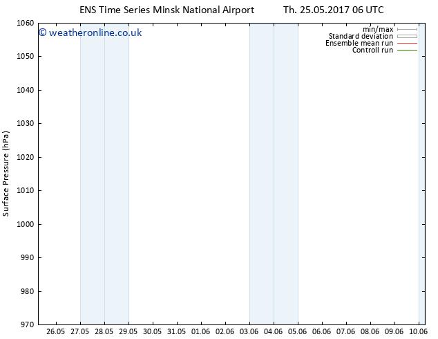 Surface pressure GEFS TS Sa 27.05.2017 18 GMT