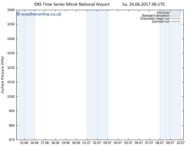 Surface pressure GEFS TS Sa 24.06.2017 06 GMT