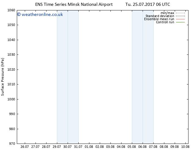 Surface pressure GEFS TS Mo 31.07.2017 06 GMT