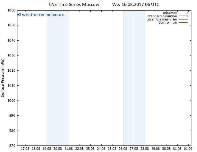 Surface pressure GEFS TS Th 17.08.2017 06 GMT