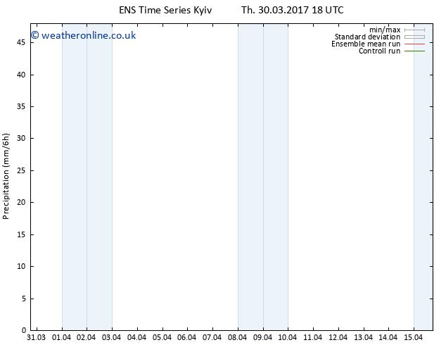 Precipitation GEFS TS Sa 15.04.2017 18 GMT