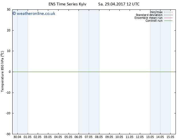 Temp. 850 hPa GEFS TS Mo 01.05.2017 06 GMT