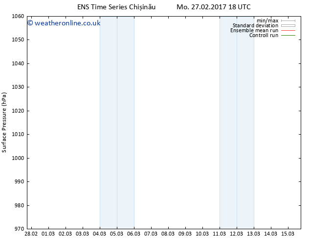 Surface pressure GEFS TS Th 09.03.2017 18 GMT