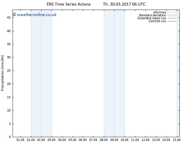 Precipitation GEFS TS Sa 15.04.2017 06 GMT