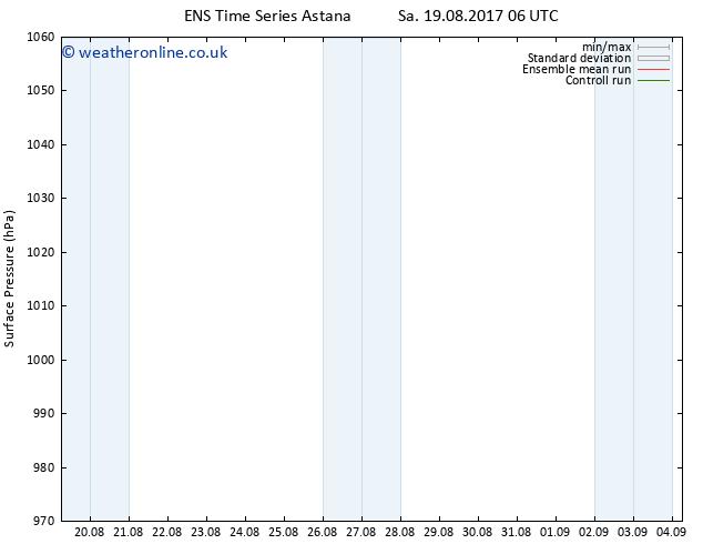 Surface pressure GEFS TS Sa 26.08.2017 06 GMT