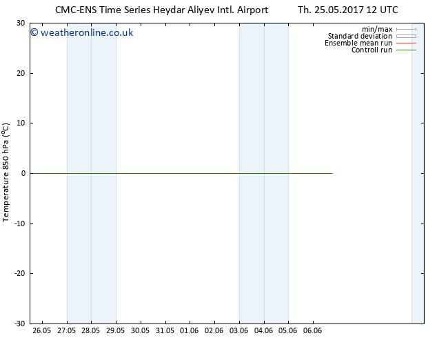 Temp. 850 hPa CMC TS Sa 27.05.2017 00 GMT