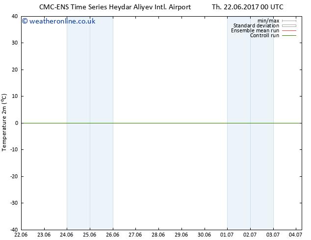 Temperature (2m) CMC TS Fr 23.06.2017 18 GMT