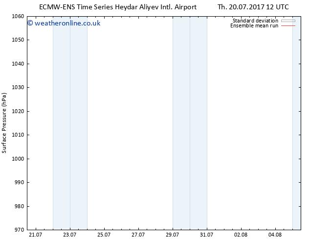 Surface pressure ECMWFTS Mo 24.07.2017 12 GMT