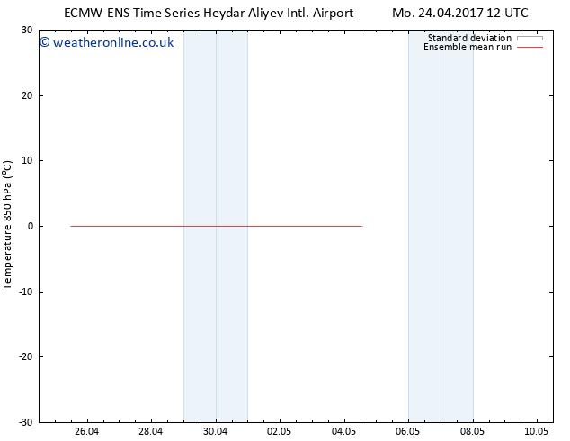 Temp. 850 hPa ECMWFTS Th 27.04.2017 12 GMT