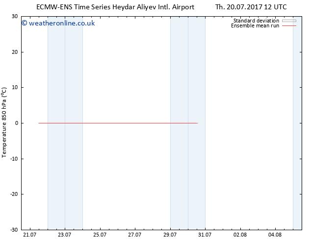 Temp. 850 hPa ECMWFTS Fr 21.07.2017 12 GMT