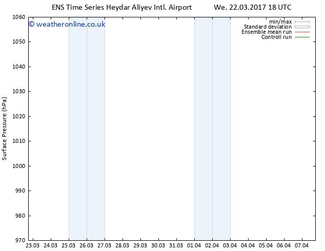Surface pressure GEFS TS Sa 25.03.2017 18 GMT