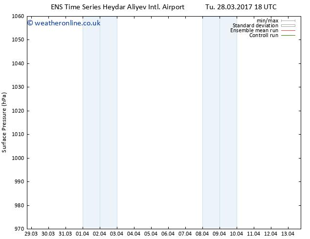 Surface pressure GEFS TS Th 13.04.2017 18 GMT