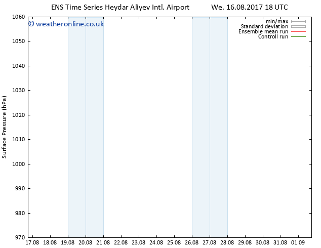 Surface pressure GEFS TS Su 20.08.2017 18 GMT