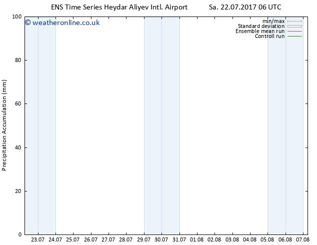 Precipitation accum. GEFS TS Tu 25.07.2017 06 GMT