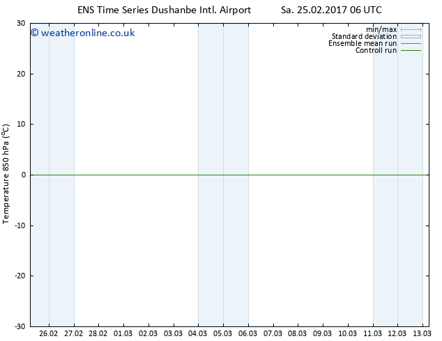 Temp. 850 hPa GEFS TS Sa 04.03.2017 18 GMT