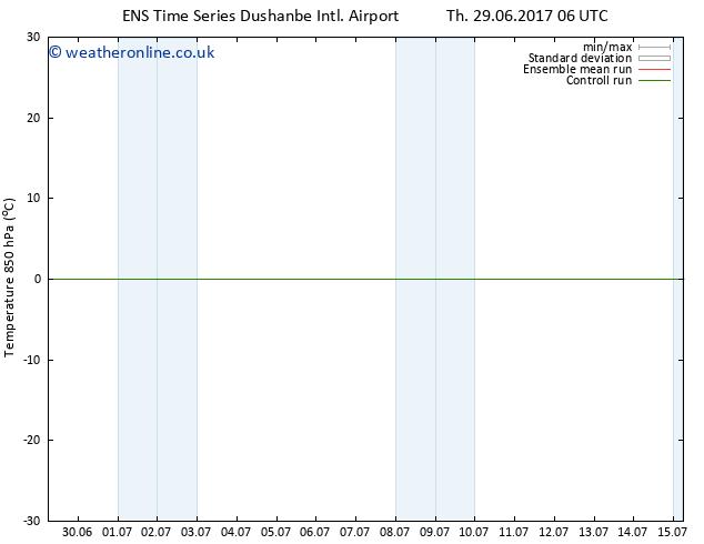 Temp. 850 hPa GEFS TS Th 06.07.2017 18 GMT