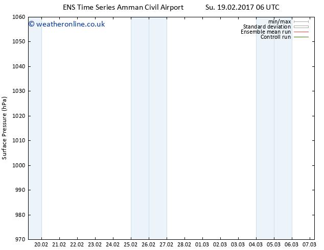 Surface pressure GEFS TS Su 19.02.2017 06 GMT