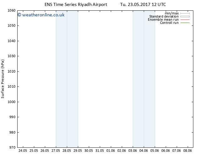 Surface pressure GEFS TS Tu 23.05.2017 12 GMT