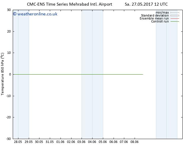 Temp. 850 hPa CMC TS Su 04.06.2017 00 GMT