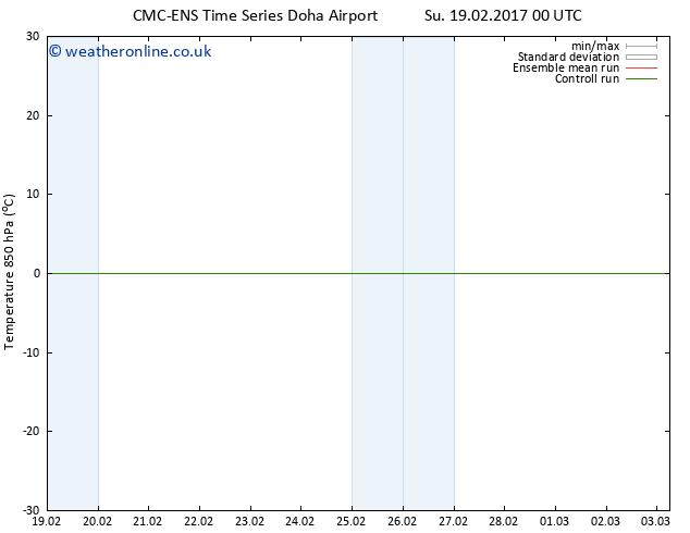 Temp. 850 hPa CMC TS Th 23.02.2017 06 GMT