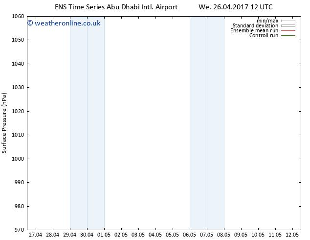 Surface pressure GEFS TS Fr 28.04.2017 06 GMT