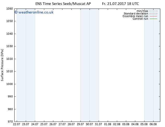 Surface pressure GEFS TS Mo 24.07.2017 06 GMT