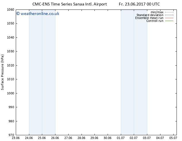 Surface pressure CMC TS Sa 24.06.2017 12 GMT