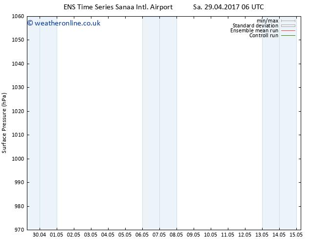 Surface pressure GEFS TS Mo 01.05.2017 18 GMT