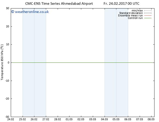 Temp. 850 hPa CMC TS Tu 28.02.2017 06 GMT