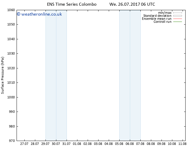 Surface pressure GEFS TS Fr 11.08.2017 06 GMT