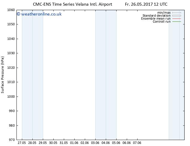 Surface pressure CMC TS Sa 27.05.2017 00 GMT