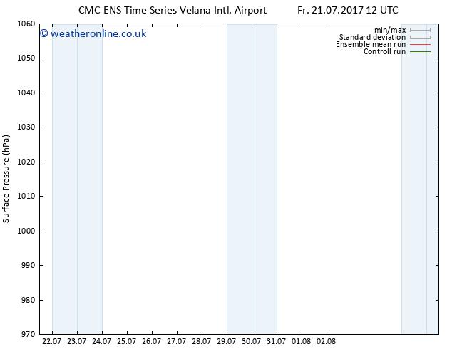 Surface pressure CMC TS Sa 22.07.2017 00 GMT