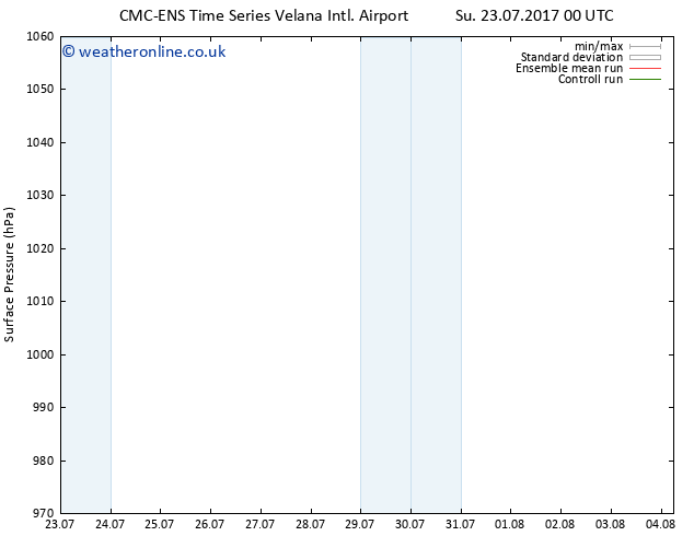Surface pressure CMC TS Mo 24.07.2017 12 GMT