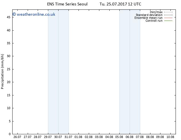 Precipitation GEFS TS Th 10.08.2017 12 GMT