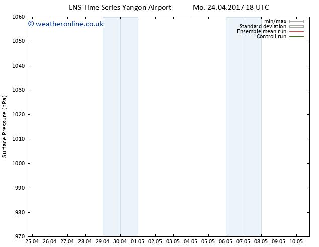 Surface pressure GEFS TS Mo 24.04.2017 18 GMT