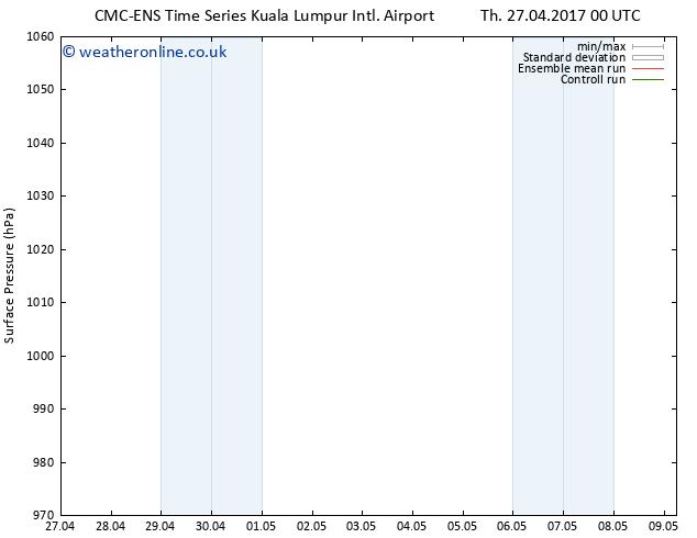 Surface pressure CMC TS Sa 06.05.2017 00 GMT